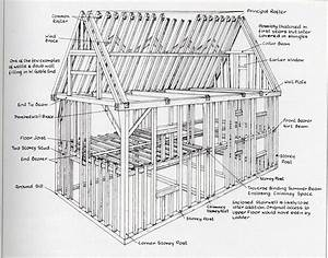 Basic House Framing Guide