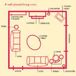 livingroom layouts living room feng shui layout home design inside