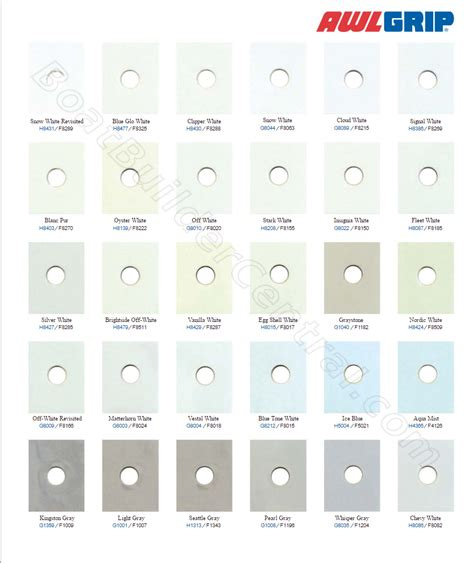 awlgrip color chart awlgrip color chart parlo buenacocina co