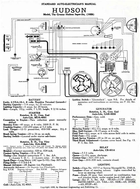 Wiring Diagram 1951 Plymouth Concord by 1929 Model A Up Wiring Diagram Wiring Library