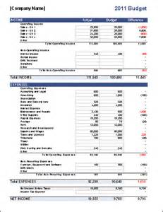 Excel Expenses Template Uk by Business Budget Template For Excel Budget Your Business