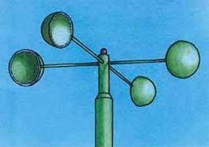Как измерить скорость ветра измерение скорости ветра разное