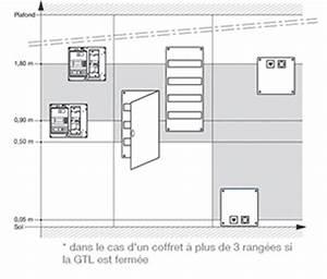 Dimension Tableau Electrique : nf c 15 100 espace technique electrique du logement et ~ Melissatoandfro.com Idées de Décoration