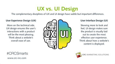 What Are The Definitions Of Ux Design And Ui Design?