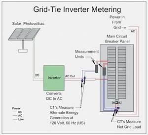 Solar Light Wiring Diagram Also Solar Street Light Wiring Diagram  U2013 Fasett Info