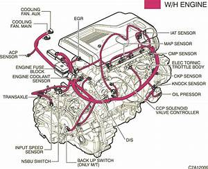 Chevrolet Captiva Electrical Wiring Diagrams