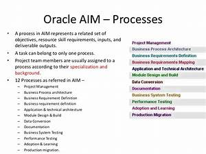 Stunning oracle aim document templates pictures for Oum document templates