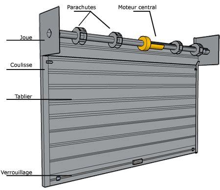 rideau de fer pour commerce stores et fermetures rideaux m 233 talliques grilles serrurerie automatismes