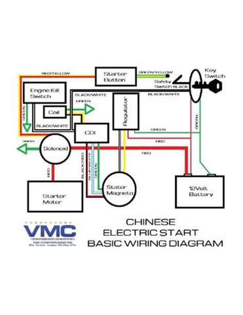 baja 50cc atv wiring diagram indexnewspaper com