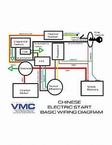 Chinese Atv 110 Kazuma Wiring Diagram. baja 90cc atv wiring ... on kazuma 90cc parts diagram clutch, dingo go kart wiring-diagram, kazuma 250 wiring diagram, kazuma cdi ignition wiring diagram, 150cc go kart wiring-diagram, kazuma meerkat 50 wiring, gy6 150cc wiring-diagram, kazuma 150 wiring diagram, 110 quad wiring-diagram, chinese go kart wiring-diagram, chinese quad wiring-diagram,