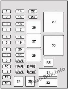 Fuse Box Diagram For 2008 Chevy Uplander