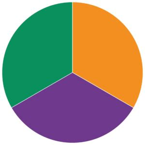 what are the secondary colors an introduction to colour theory base creative web