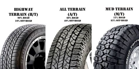 Toughest 4x4 Rims And Tyres