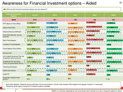 Content updated daily for compare investment performance Financial investment options india ~ wigynyqiqih.web.fc2.com