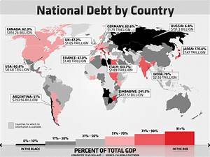 National debt and taxation: some international comparisons
