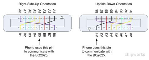systems analysis of the apple lightning to usb cable