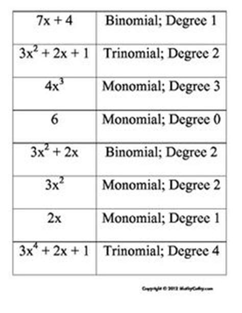worksheets naming polynomials worksheet opossumsoft