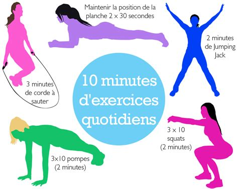 pas le temps d aller 224 la 10 minutes d exercices