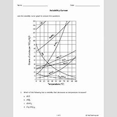 Solubility Curves (grade 9)  Free Printable Tests And Worksheets Helpteachingcom