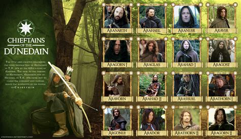 chieftains of the dunedain by enanoakd on deviantart