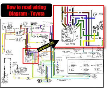 1999 toyota corolla ignition wiring diagram somurich