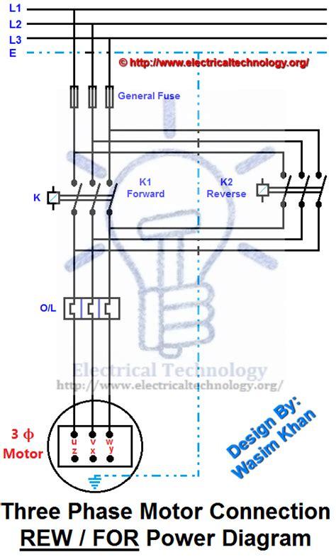 3 Phase Motor Wiring Drawing by Single Phase Forward Motor Wiring Diagram