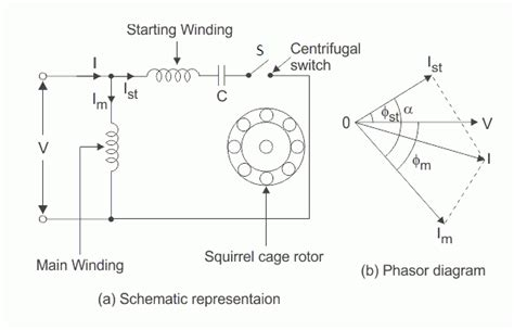 What Capacitor Start Run Motor Quora