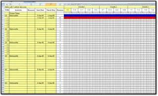 Gantt Chart Excel 2010 Template Excel 2010 Gantt Chart Template Calendar Template 2016