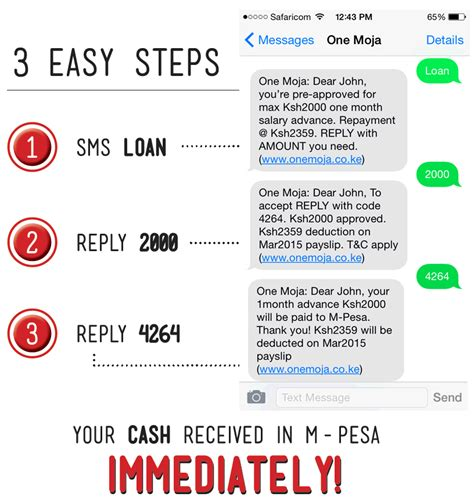 Easy Application by Easy Application The Monthly Revolving Loan