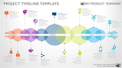 Blank Timeline Template Ppt - Project timeline template ppt