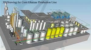 Liquid Glucose Processing Equipment