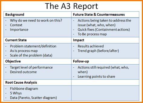 report template  lean  problem solving  template
