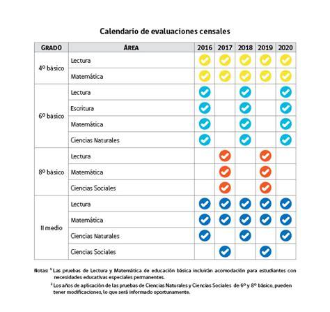calendario de evaluaciones simce kimetrica