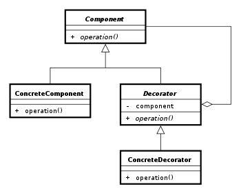 patrones de diseno elementos reutilizables  la web