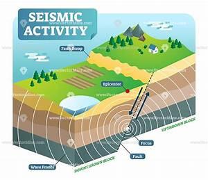Seismic Activity Isometric Vector Illustration Diagram