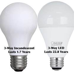 standard incandescent bulbs banned for 3 way ls globe