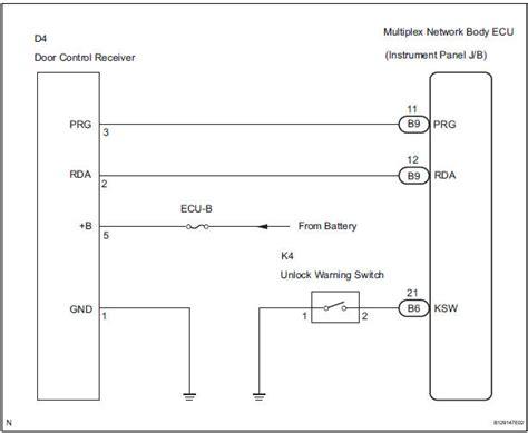 Toyota Sienna Service Manual Only Wireless Door Lock