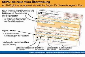 Iban Berechnen Postbank : sepa berweisung ~ Themetempest.com Abrechnung
