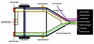 Utilux Trailer Wiring Diagram