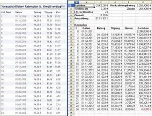 Monatliche Rate Berechnen Formel : p2p thema berechnung ratenplan annuit t ~ Themetempest.com Abrechnung