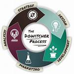 Process Strategy Marketing Development Designs Icons Action