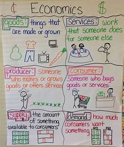 Economics anchor chart to help elementary students ...