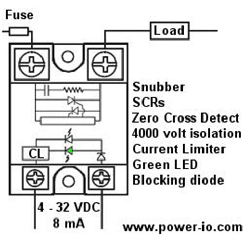 Solid State Contactor Glossary Terminology
