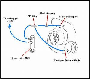 Mbc With External Wastegate