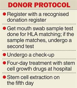 Stigma hits stem cell donation