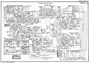 Documentation  Andrea 1f5 Television Receiver 1939