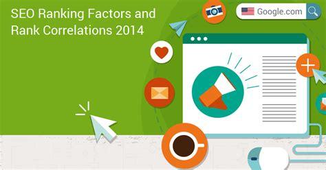 important seo ranking factors   infographic