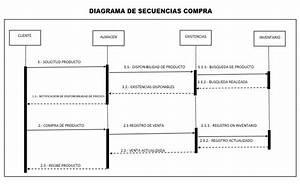 L12 - Diagrama De Secuencias