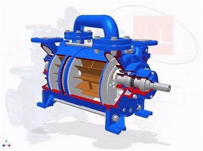 Vacuum Ring Liquid Pump Pumps Inside