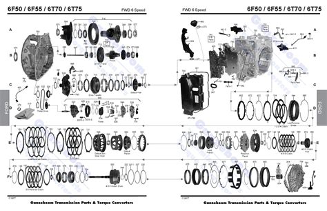 6r140 Transmission Wiring Diagram by 6t70 Transmission Exploded View Likewise 2012 Saturn